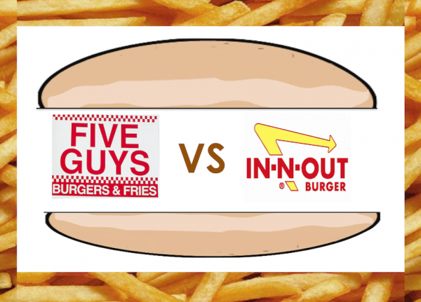 Five Guys Burgers and Fries: Ingredients for Success